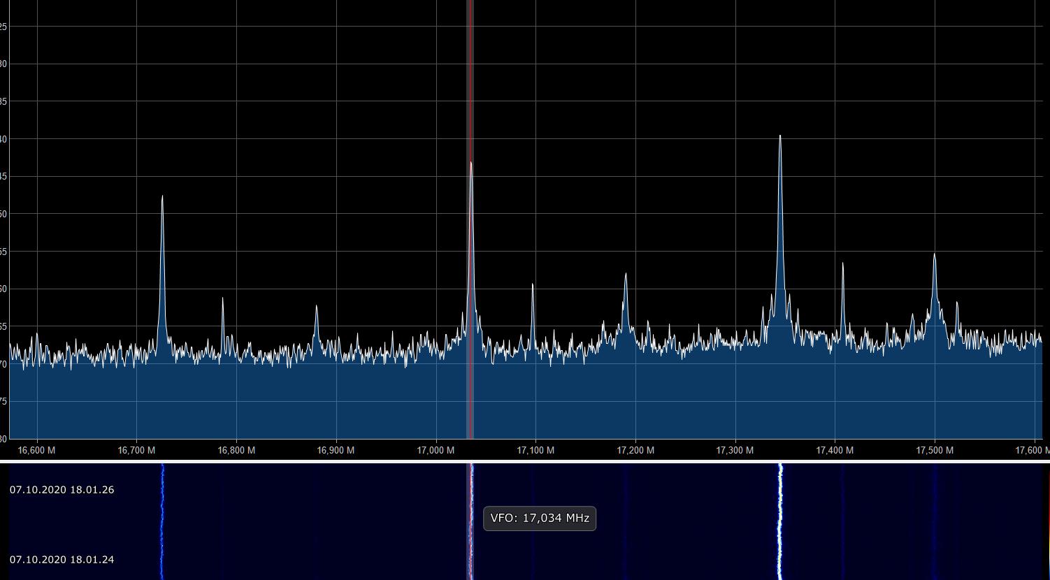 QRM at 17 MHz